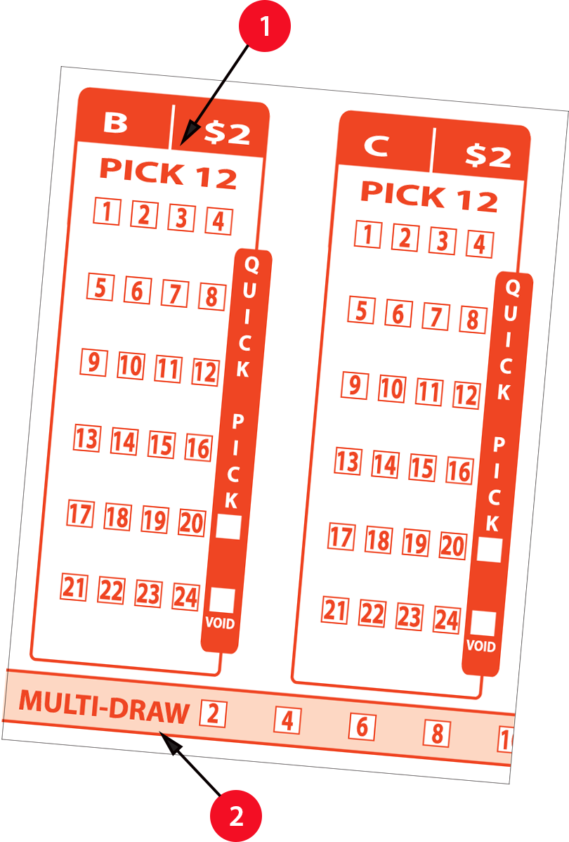 all or nothing lottery game in nceop