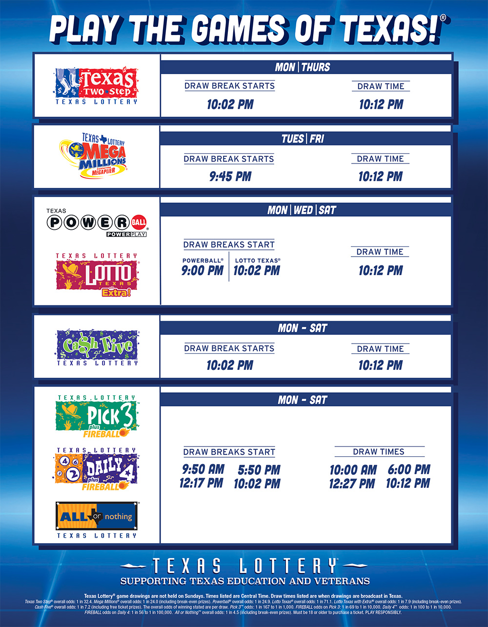 Texas Lottery Drawing Schedule