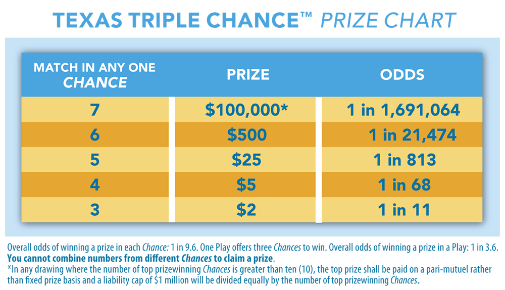 triple chance winning numbers